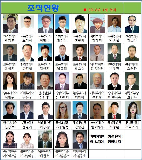 한국청소년신문사 조직현황 2.jpg
