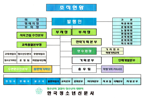 한국청소년신문사 조직현황-000.jpg